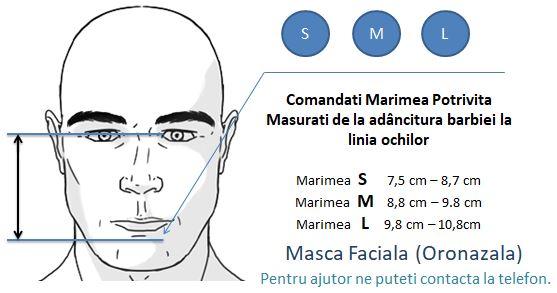 oronazala masca