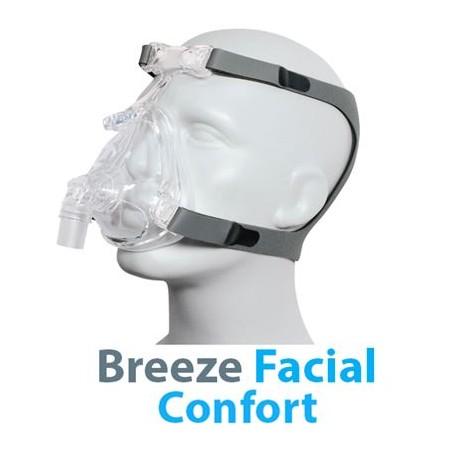 Breeze Comfort Sefam Masca Facială